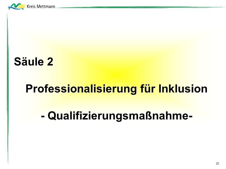 Professionalisierung für Inklusion - Qualifizierungsmaßnahme-