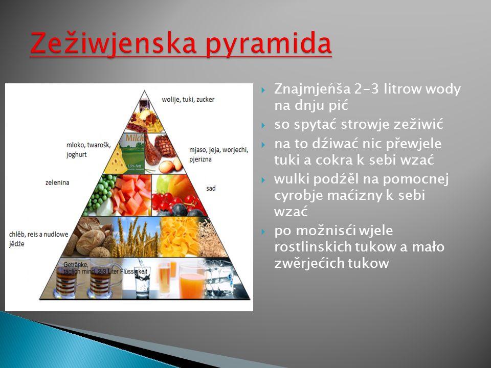 Zežiwjenska pyramida Znajmjeńša 2-3 litrow wody na dnju pić