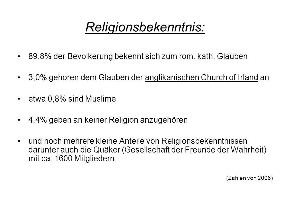 Religionsbekenntnis: