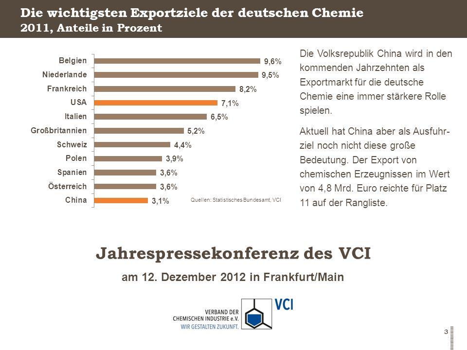 Die wichtigsten Exportziele der deutschen Chemie