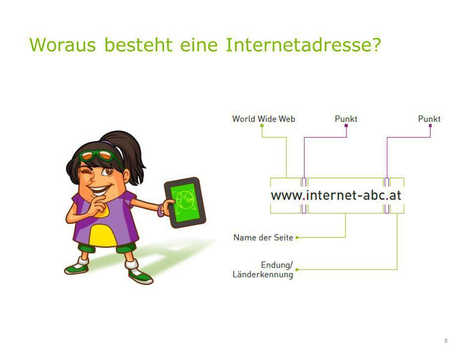 Woraus besteht eine Internetadresse