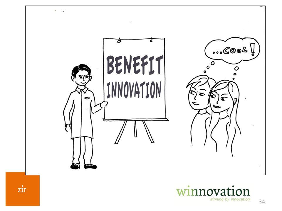 Übung, wie sie ihre Innovation darstellen können