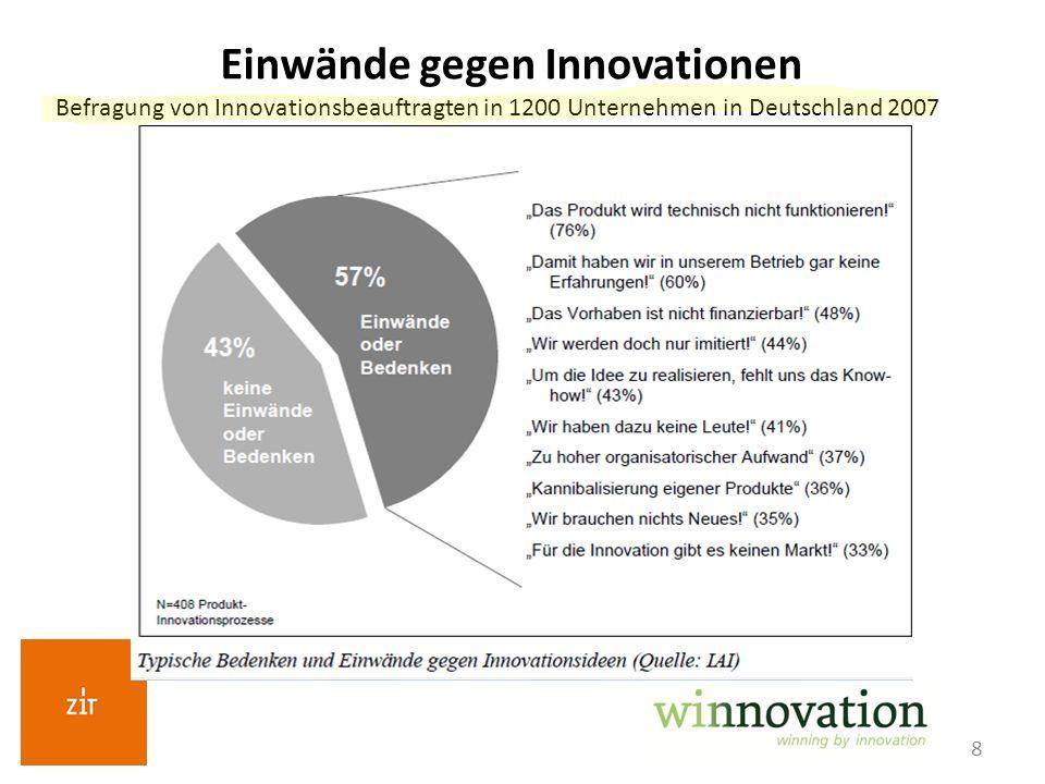 Einwände gegen Innovationen