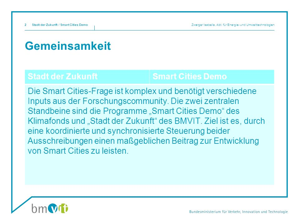 Gemeinsamkeit Stadt der Zukunft Smart Cities Demo