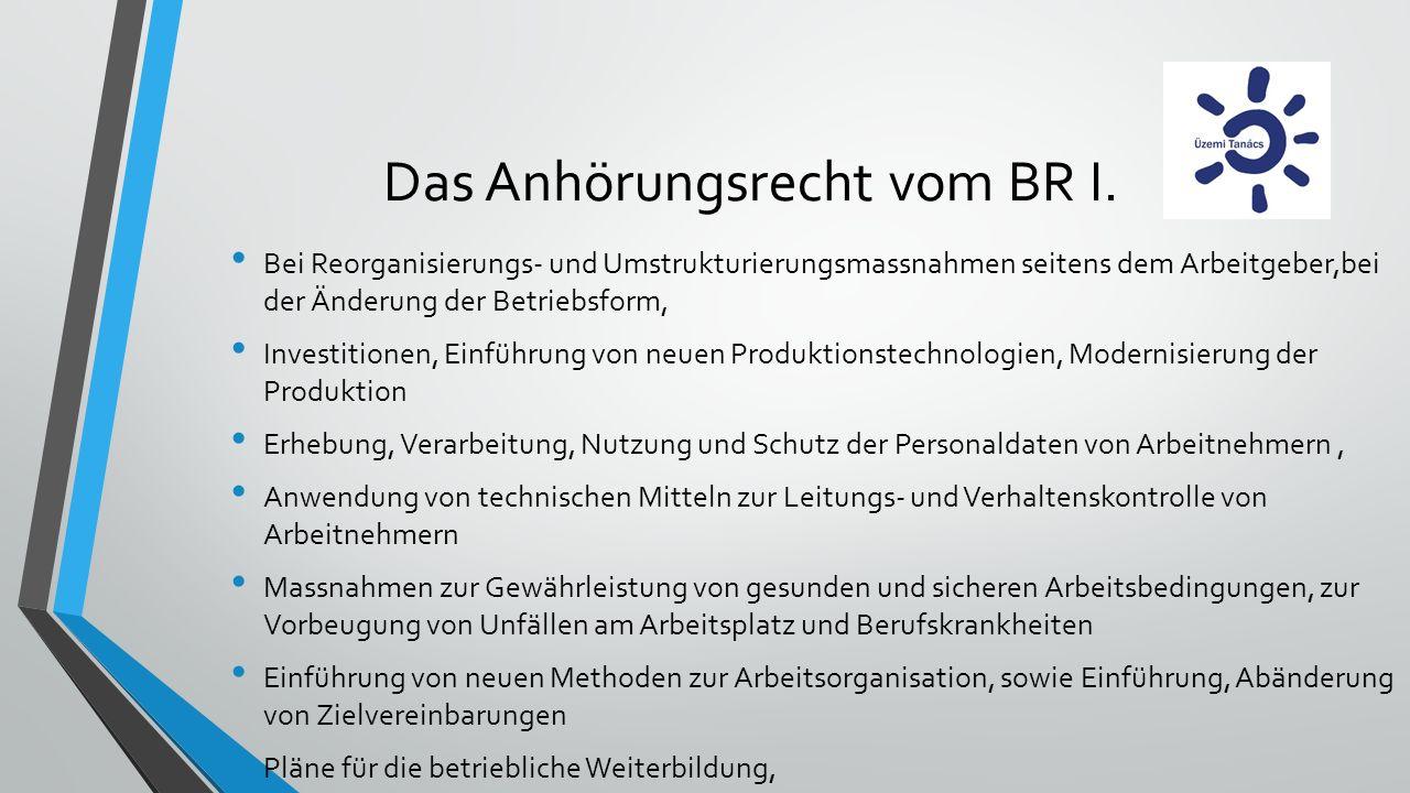Das Anhörungsrecht vom BR I.