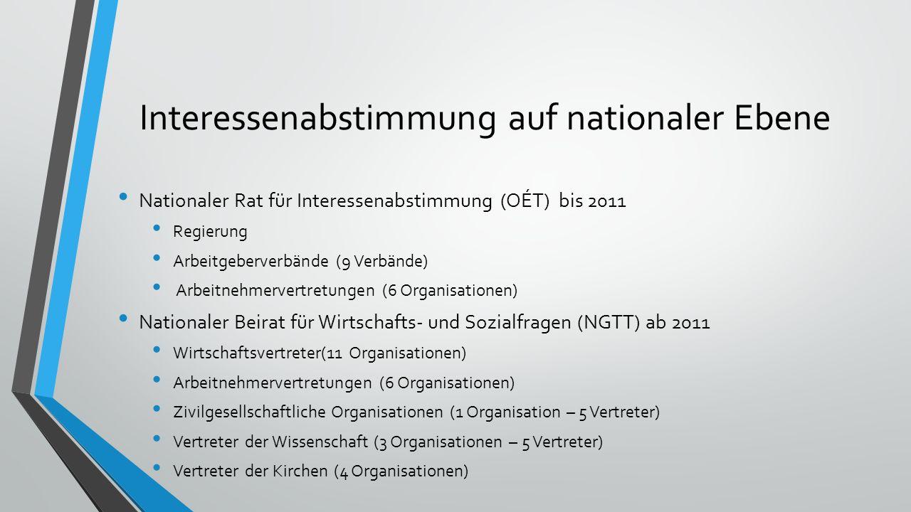 Interessenabstimmung auf nationaler Ebene