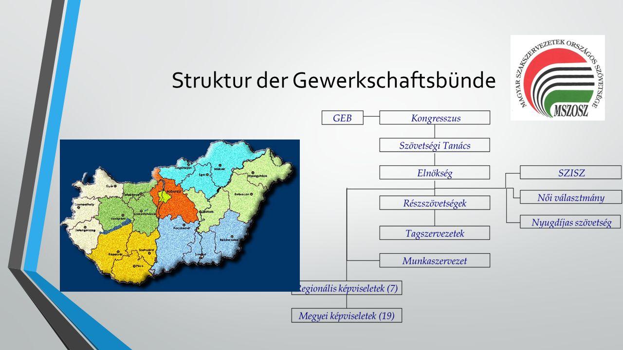 Struktur der Gewerkschaftsbünde