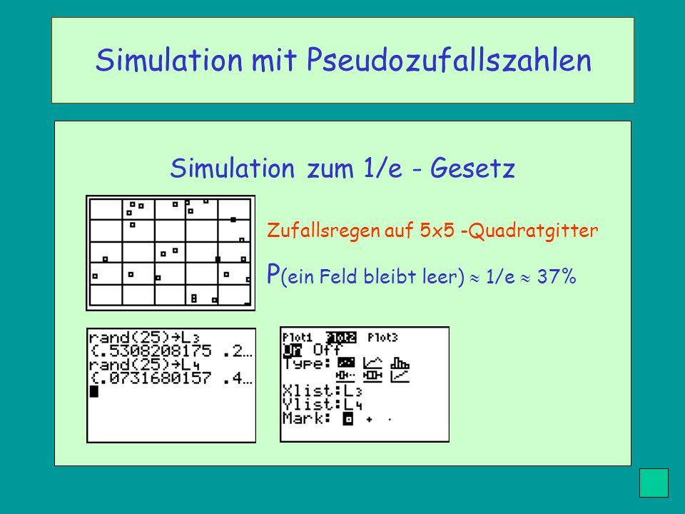 Simulation mit Pseudozufallszahlen