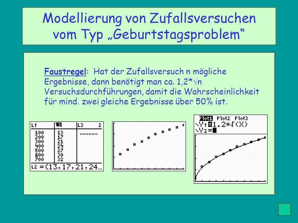 """Modellierung von Zufallsversuchen vom Typ """"Geburtstagsproblem"""