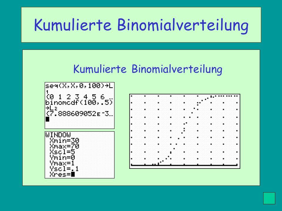 Kumulierte Binomialverteilung