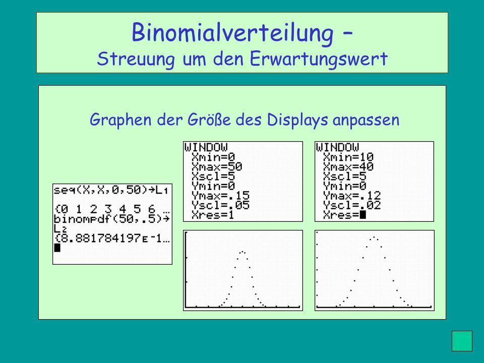 Binomialverteilung – Streuung um den Erwartungswert