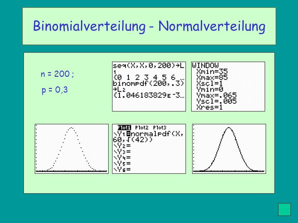 Binomialverteilung - Normalverteilung