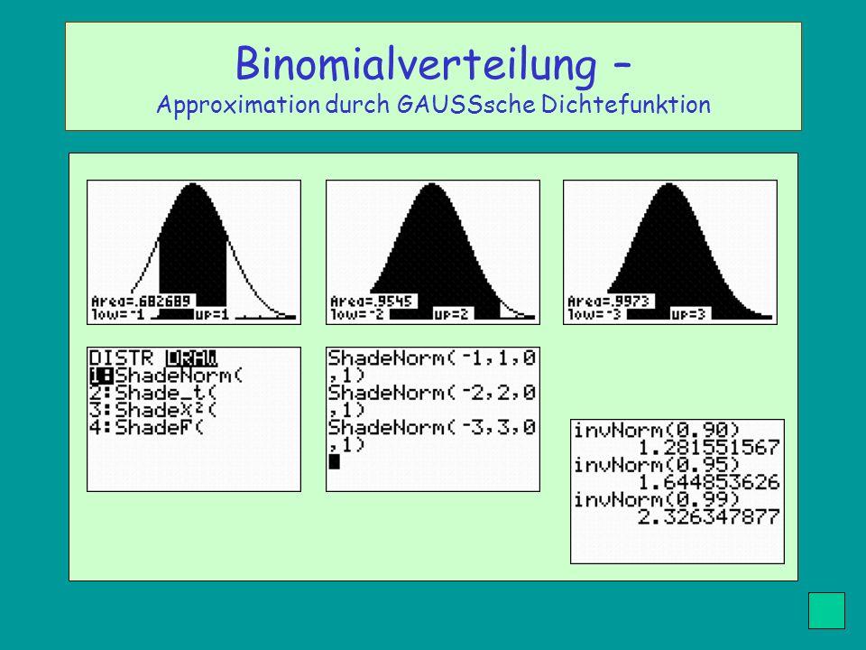 Binomialverteilung – Approximation durch GAUSSsche Dichtefunktion