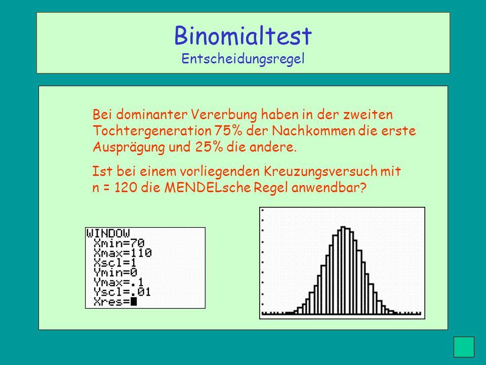 Binomialtest Entscheidungsregel