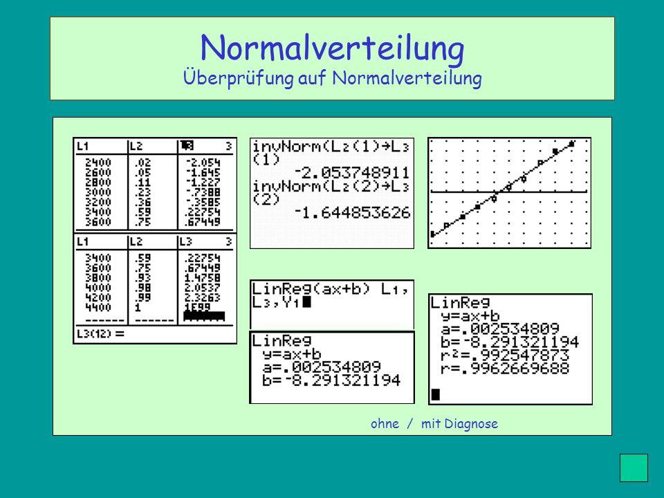 Normalverteilung Überprüfung auf Normalverteilung