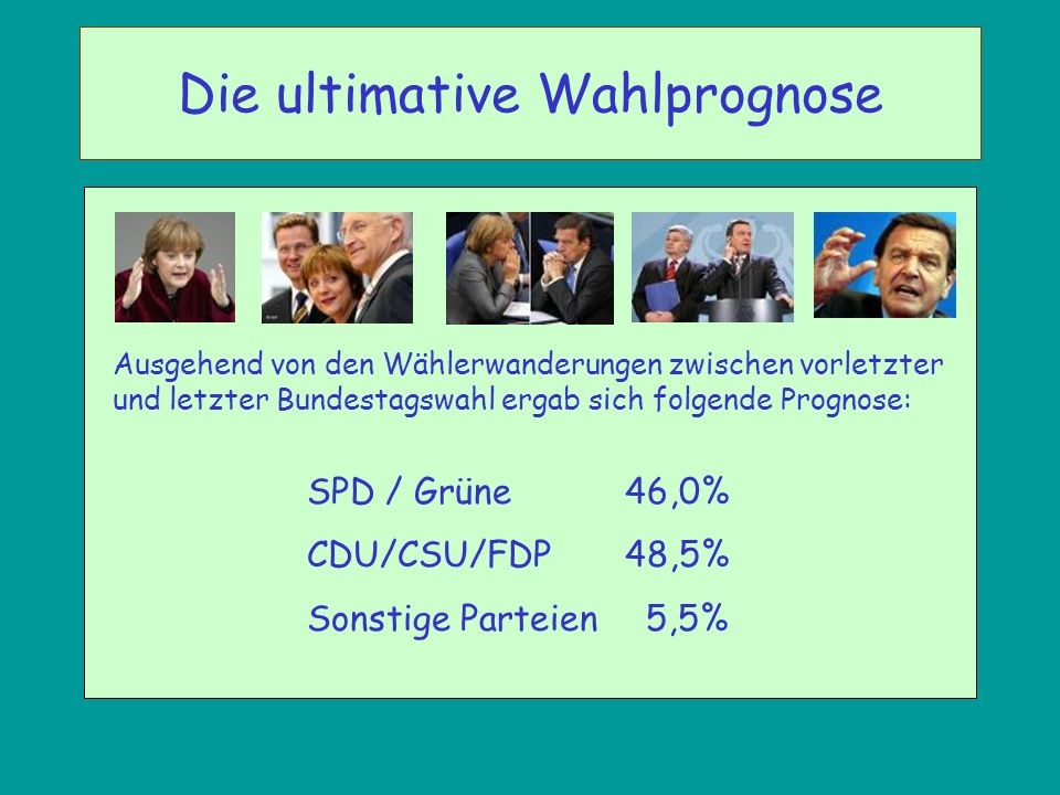 Die ultimative Wahlprognose