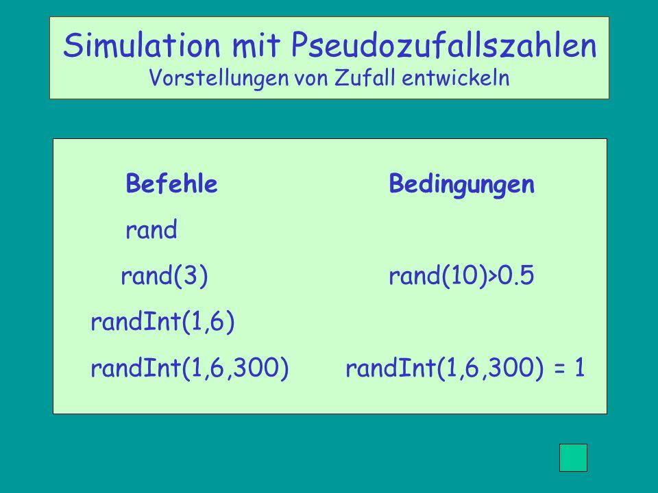 Simulation mit Pseudozufallszahlen Vorstellungen von Zufall entwickeln