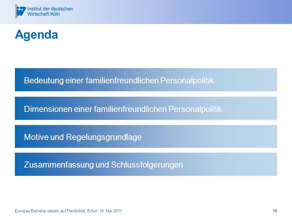 Agenda Bedeutung einer familienfreundlichen Personalpolitik