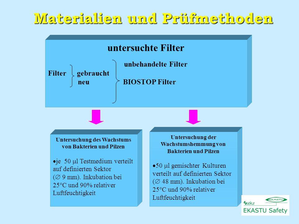 Materialien und Prüfmethoden