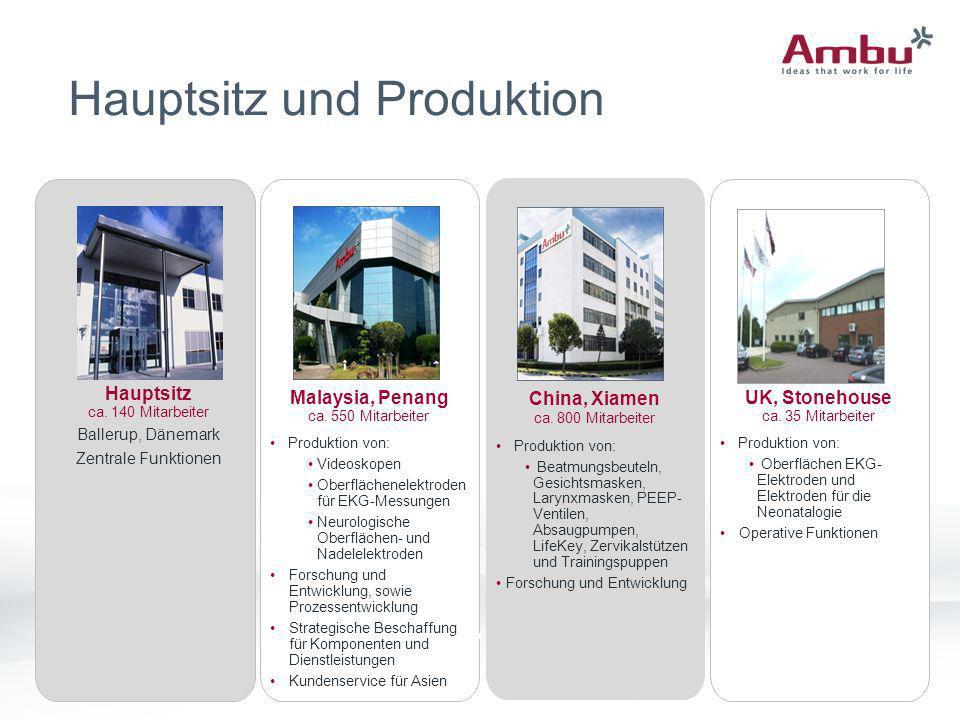 Hauptsitz und Produktion