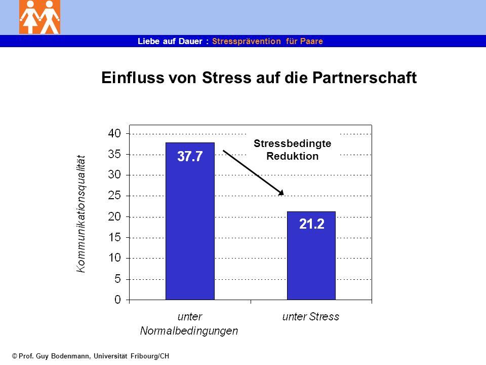 Einfluss von Stress auf die Partnerschaft