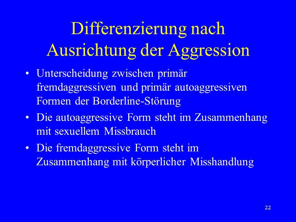 Differenzierung nach Ausrichtung der Aggression