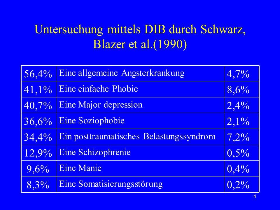Untersuchung mittels DIB durch Schwarz, Blazer et al.(1990)