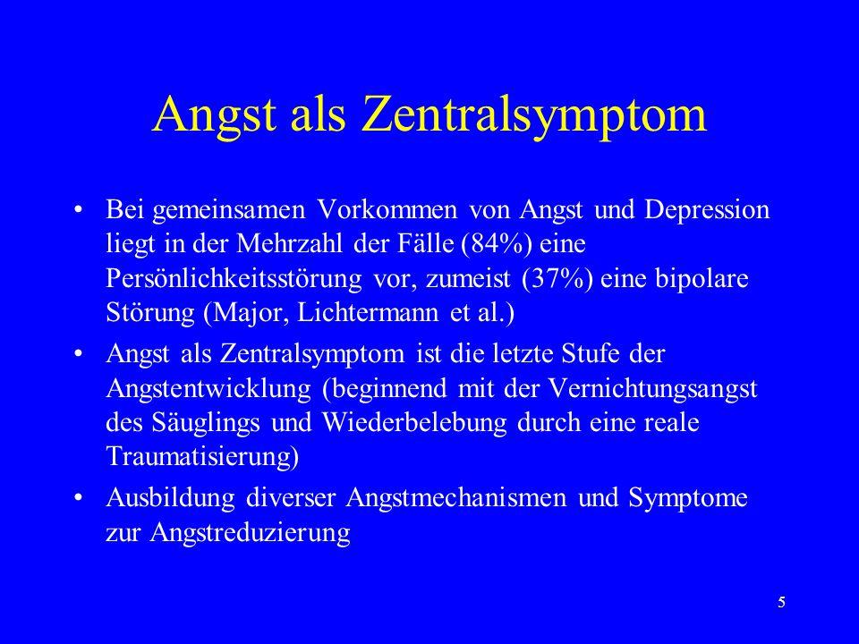 Angst als Zentralsymptom