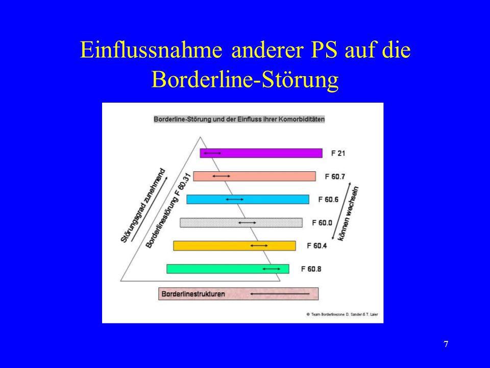 Einflussnahme anderer PS auf die Borderline-Störung
