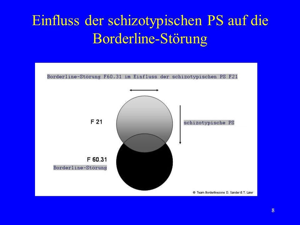 Einfluss der schizotypischen PS auf die Borderline-Störung
