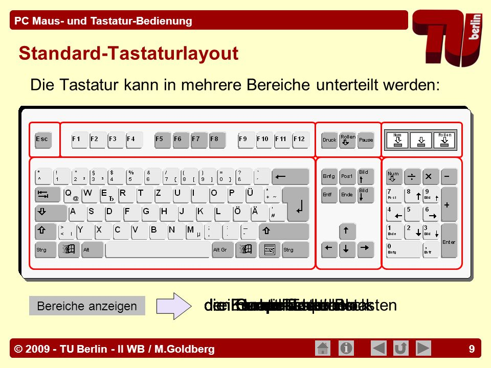 Standard-Tastaturlayout