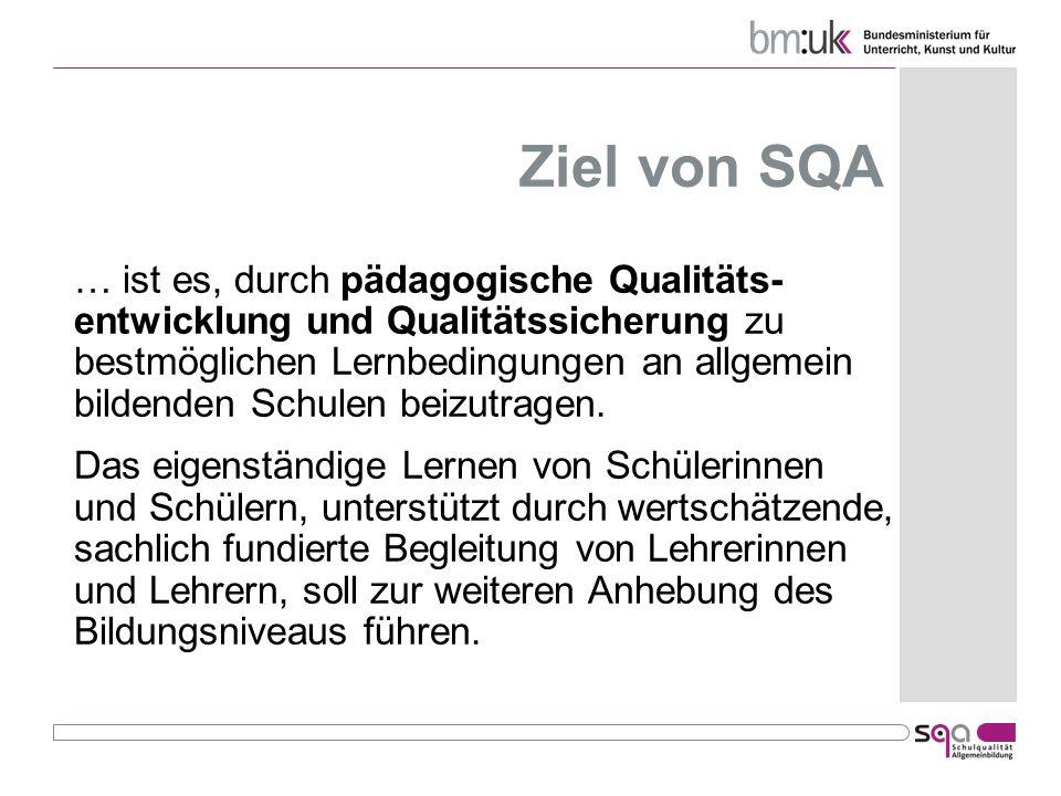 Ziel von SQA
