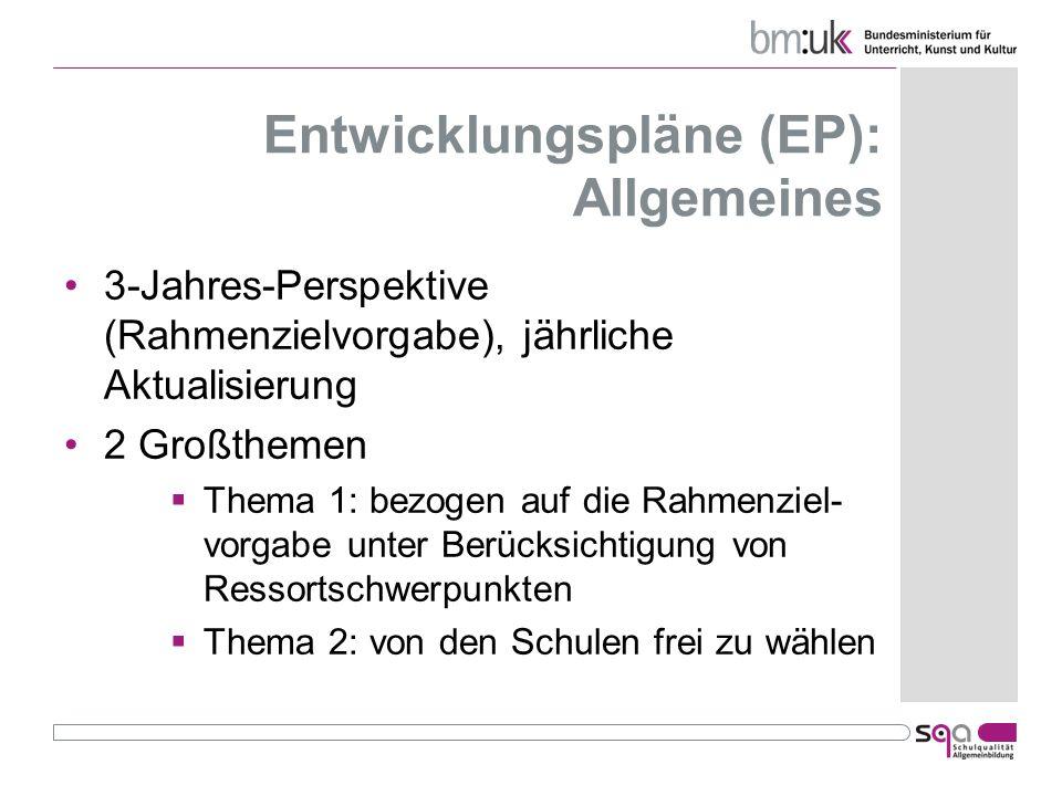 Entwicklungspläne (EP): Allgemeines