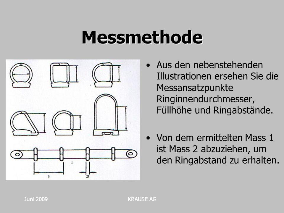 Messmethode Aus den nebenstehenden Illustrationen ersehen Sie die Messansatzpunkte Ringinnendurchmesser, Füllhöhe und Ringabstände.
