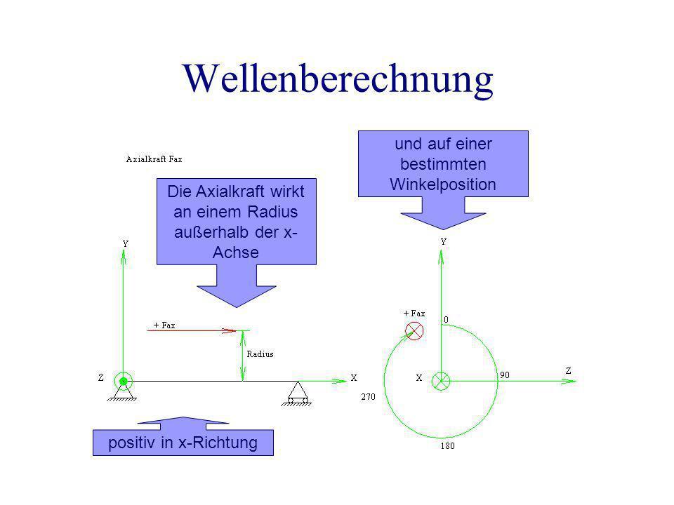Wellenberechnung und auf einer bestimmten Winkelposition