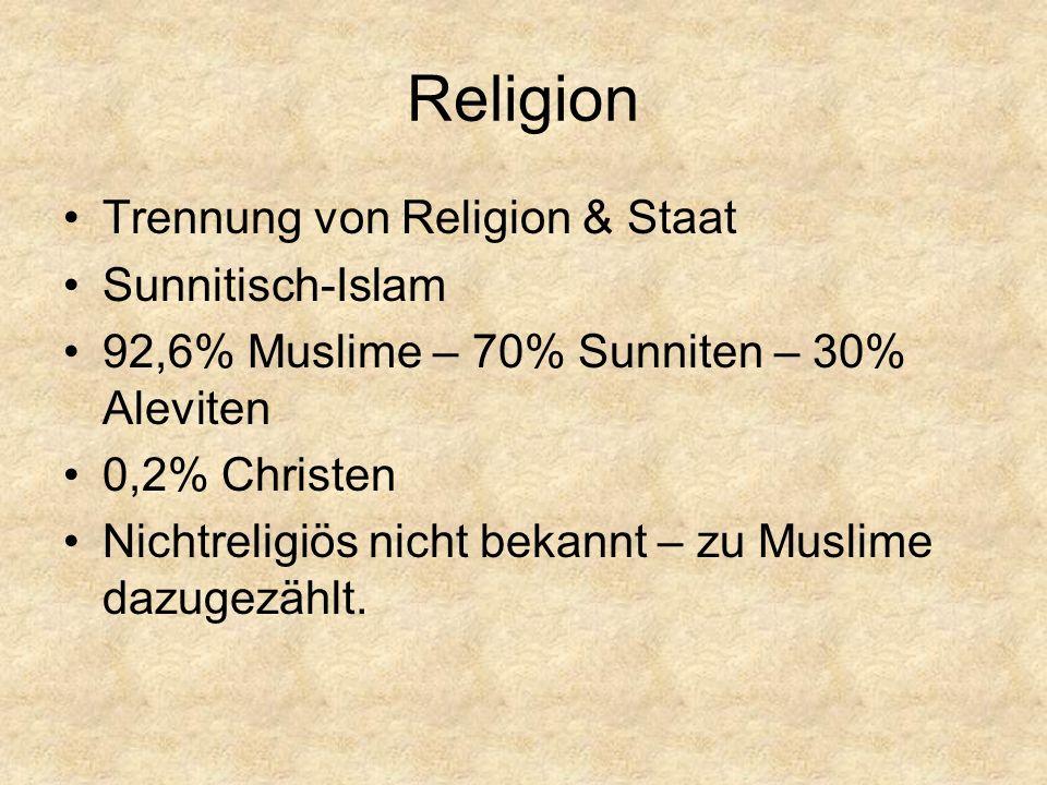 Religion Trennung von Religion & Staat Sunnitisch-Islam