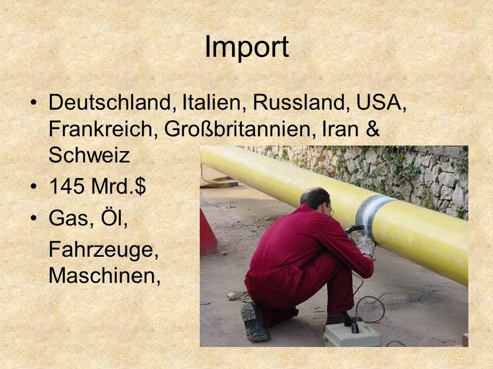 Import Deutschland, Italien, Russland, USA, Frankreich, Großbritannien, Iran & Schweiz. 145 Mrd.$ Gas, Öl,