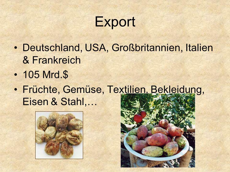 Export Deutschland, USA, Großbritannien, Italien & Frankreich