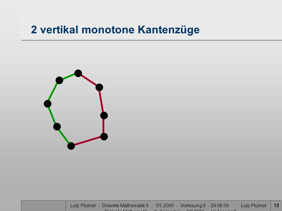 2 vertikal monotone Kantenzüge