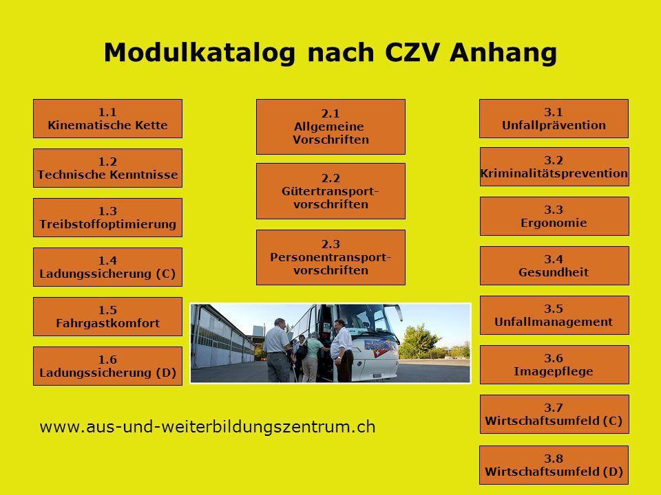Modulkatalog nach CZV Anhang
