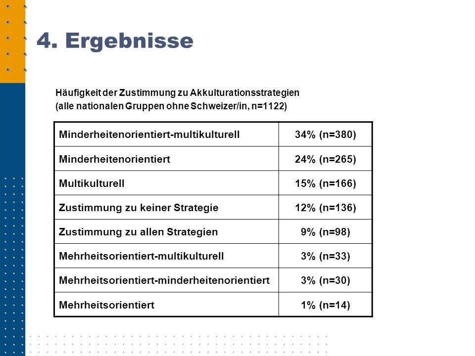 4. Ergebnisse Minderheitenorientiert-multikulturell 34% (n=380)