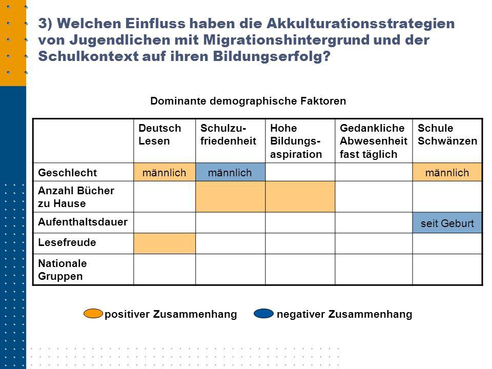 3) Welchen Einfluss haben die Akkulturationsstrategien von Jugendlichen mit Migrationshintergrund und der Schulkontext auf ihren Bildungserfolg