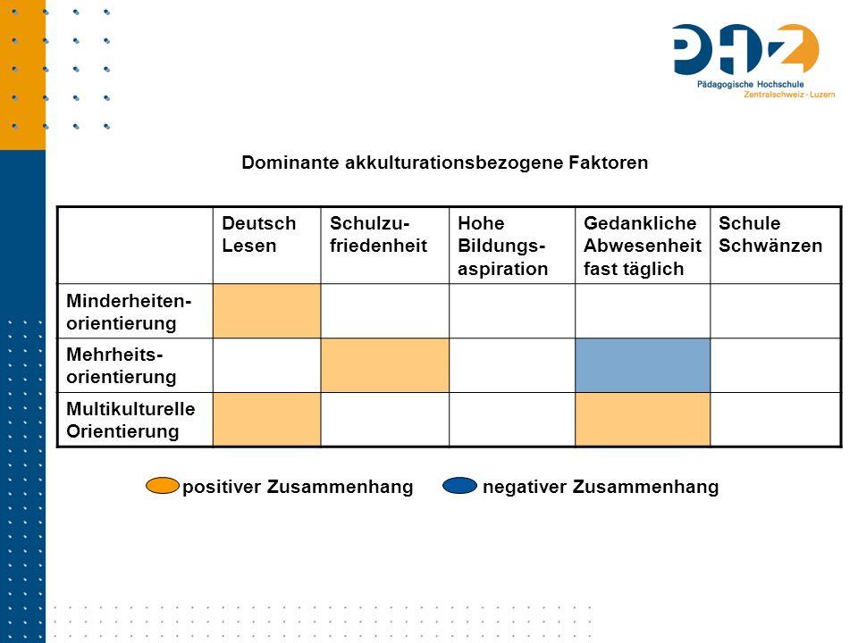 Dominante akkulturationsbezogene Faktoren Deutsch Lesen