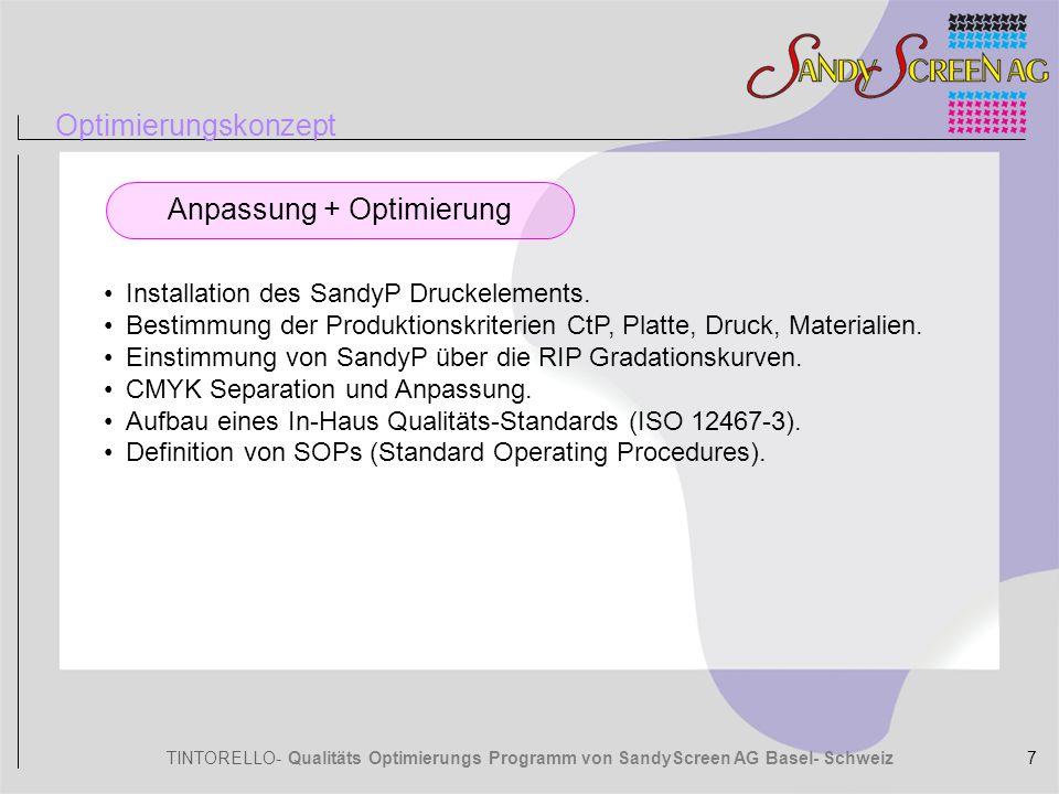Anpassung + Optimierung