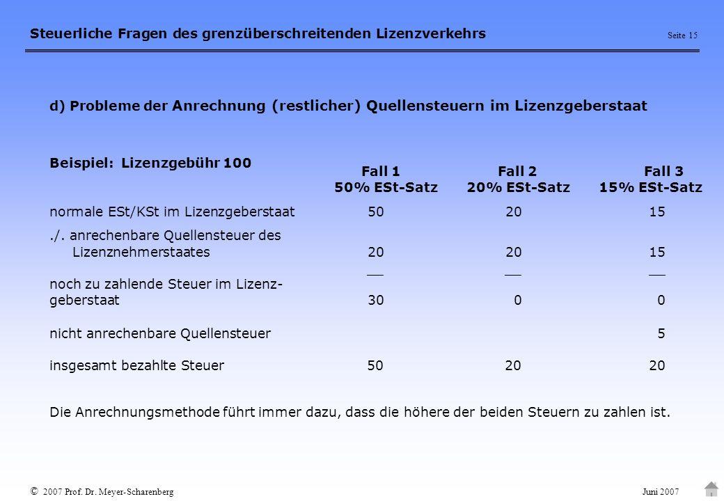 d) Probleme der Anrechnung (restlicher) Quellensteuern im Lizenzgeberstaat