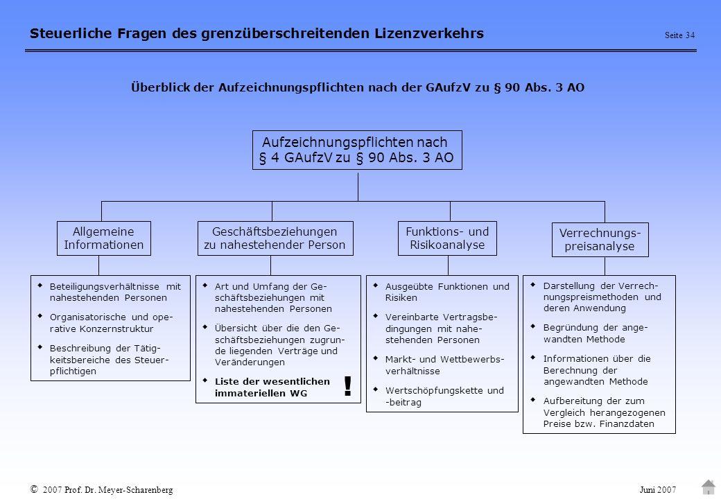 Überblick der Aufzeichnungspflichten nach der GAufzV zu § 90 Abs. 3 AO