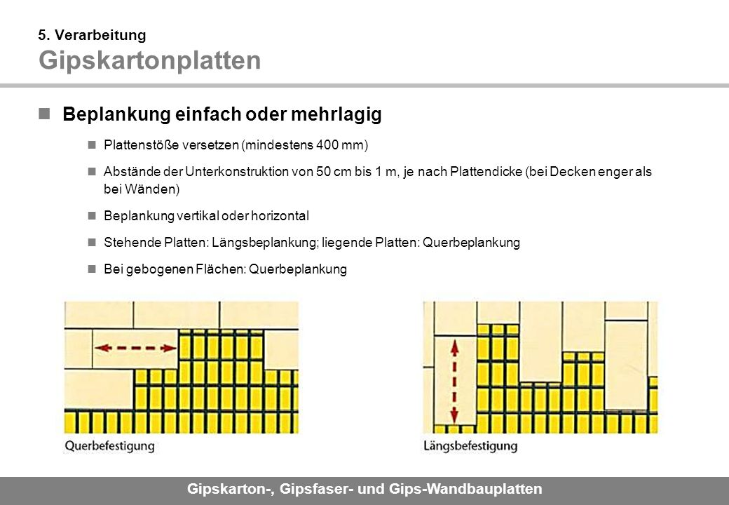 5. Verarbeitung Gipskartonplatten