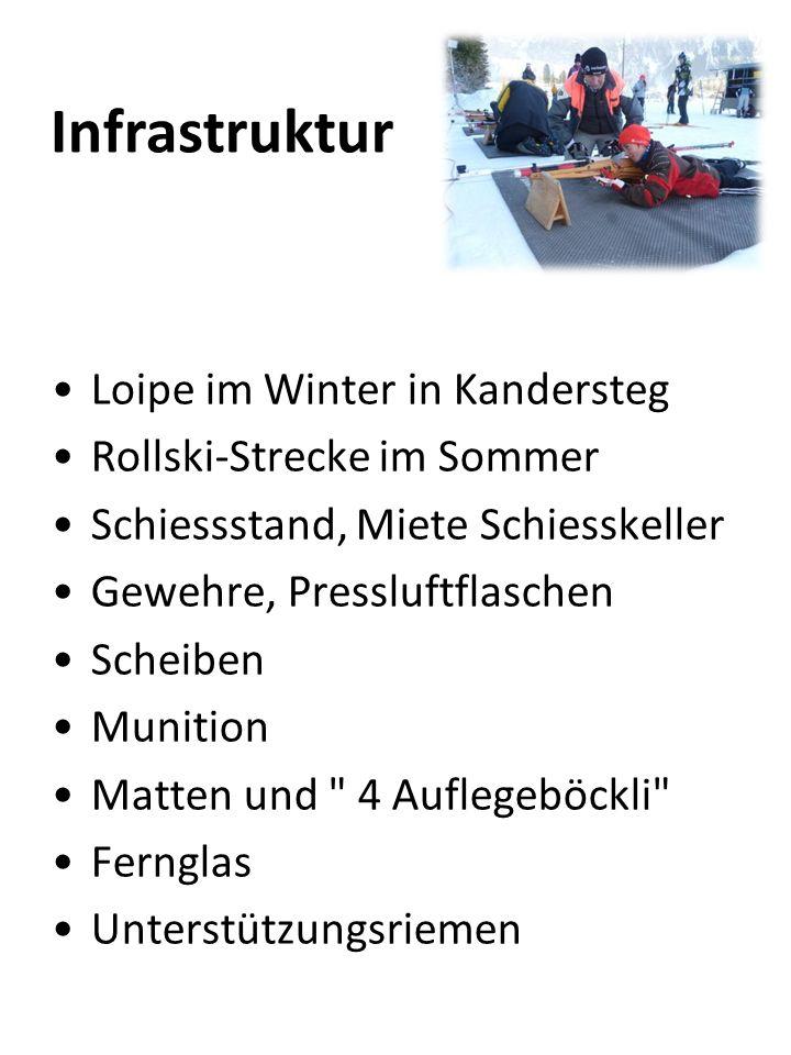 Infrastruktur Loipe im Winter in Kandersteg Rollski-Strecke im Sommer