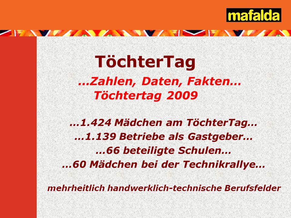 TöchterTag ...Zahlen, Daten, Fakten… Töchtertag 2009