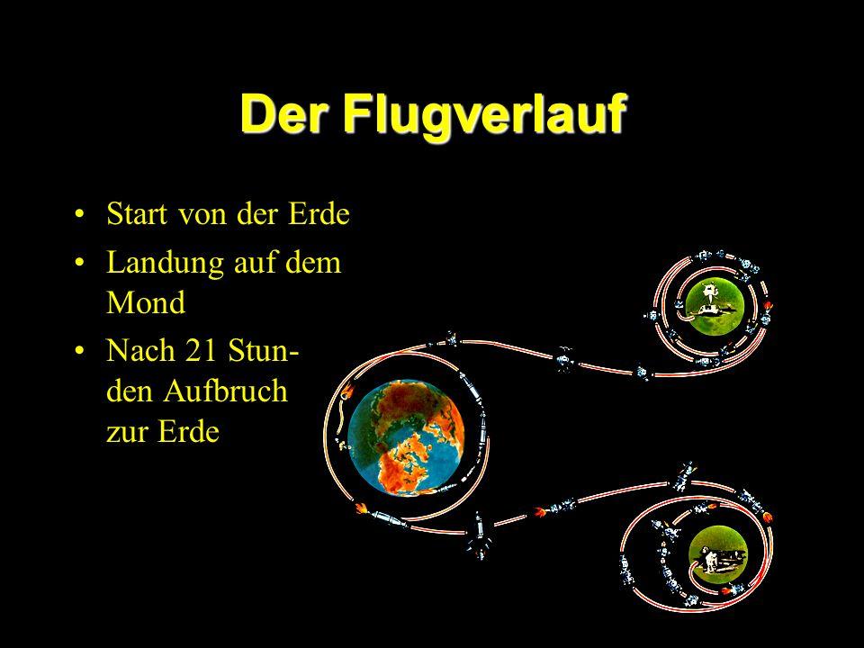 Der Flugverlauf Start von der Erde Landung auf dem Mond